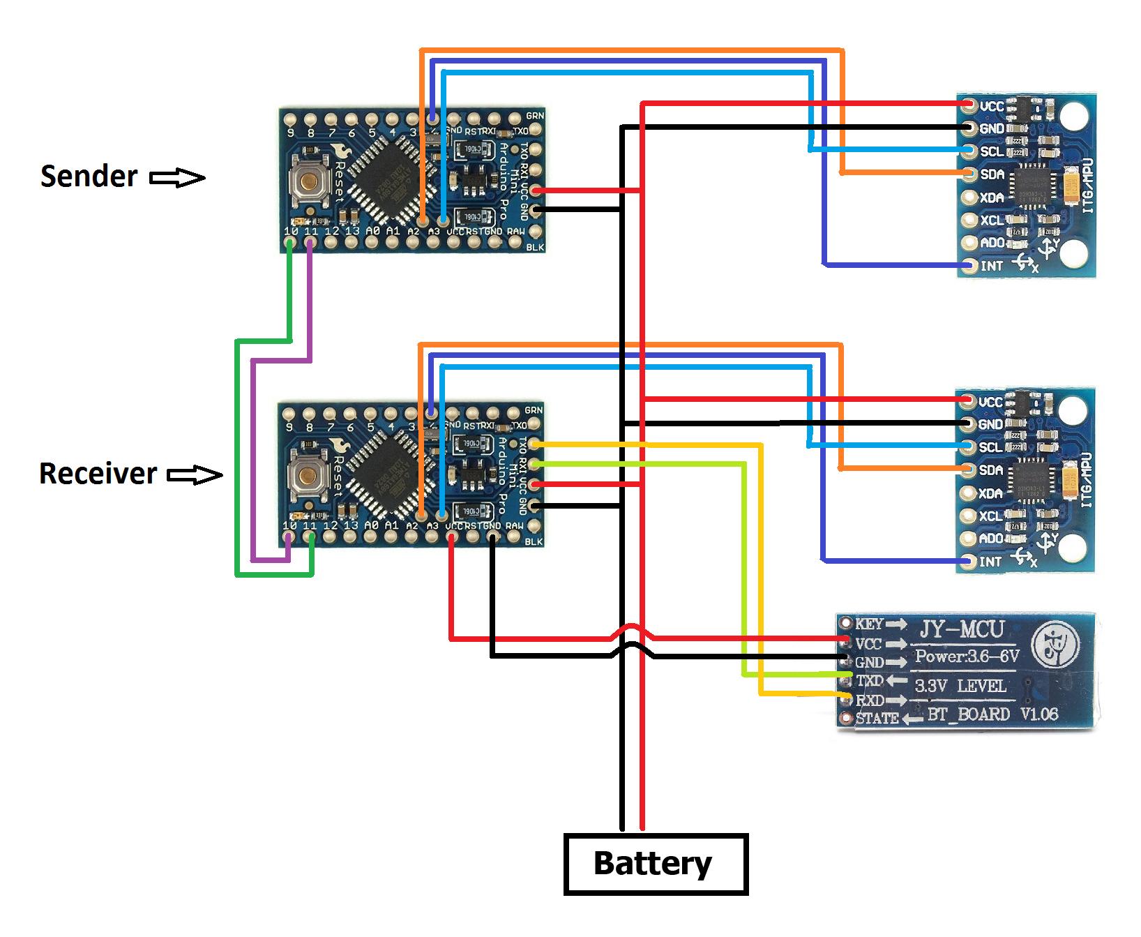 mpu 9250 wiring diagram 23 wiring diagram images dji a2 wiring diagram dji  phantom wiring diagram